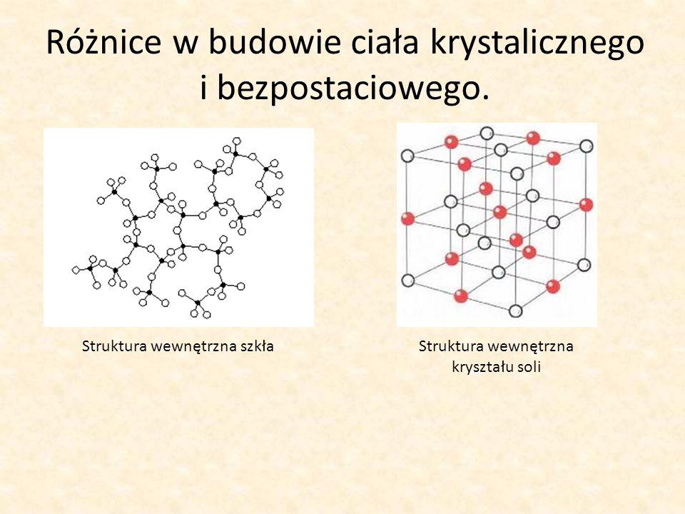 Różnice w budowie ciała krystalicznego i bezpostaciowego.
