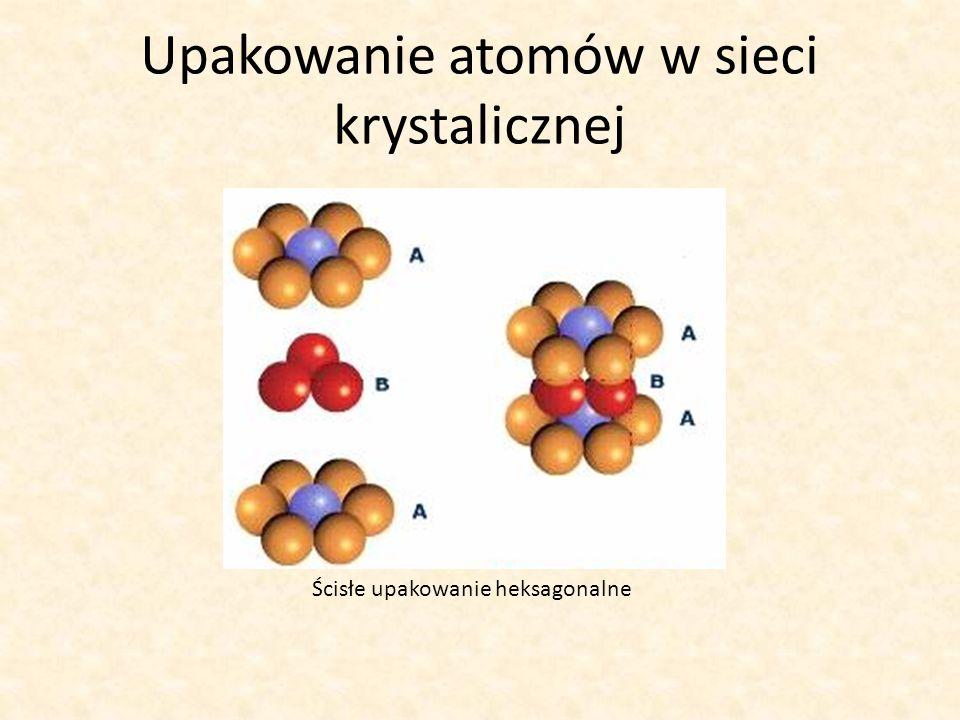 Upakowanie atomów w sieci krystalicznej