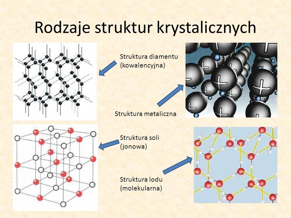 Rodzaje struktur krystalicznych