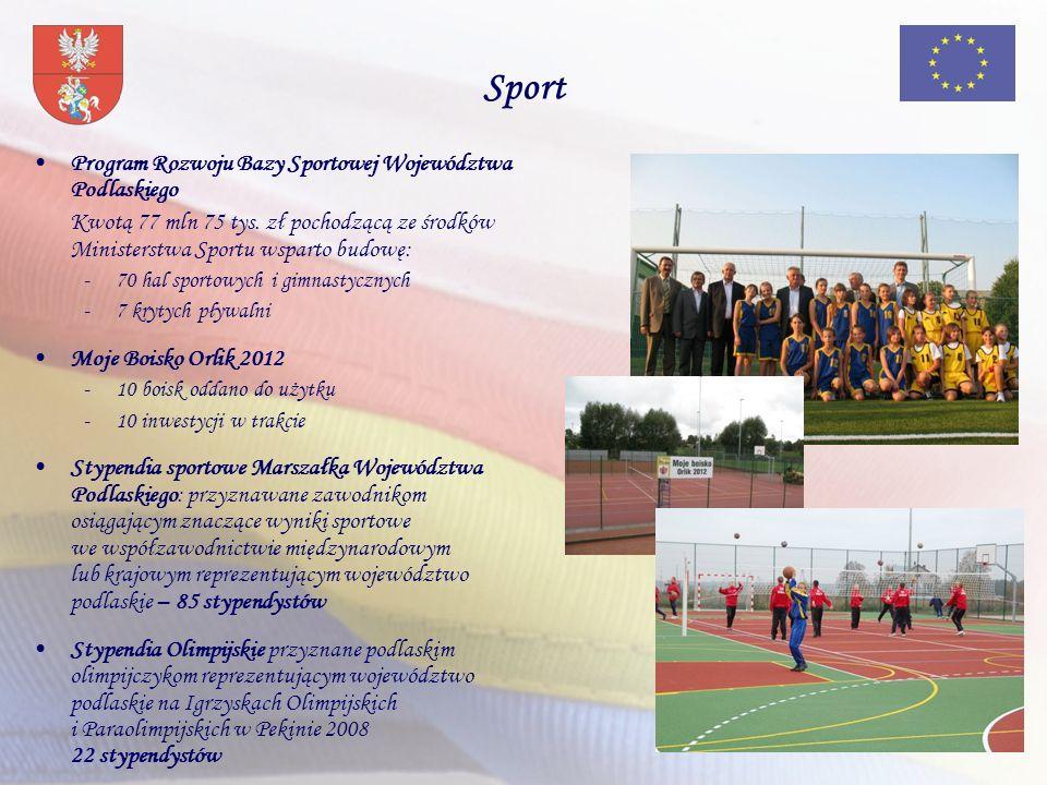 Sport Program Rozwoju Bazy Sportowej Województwa Podlaskiego