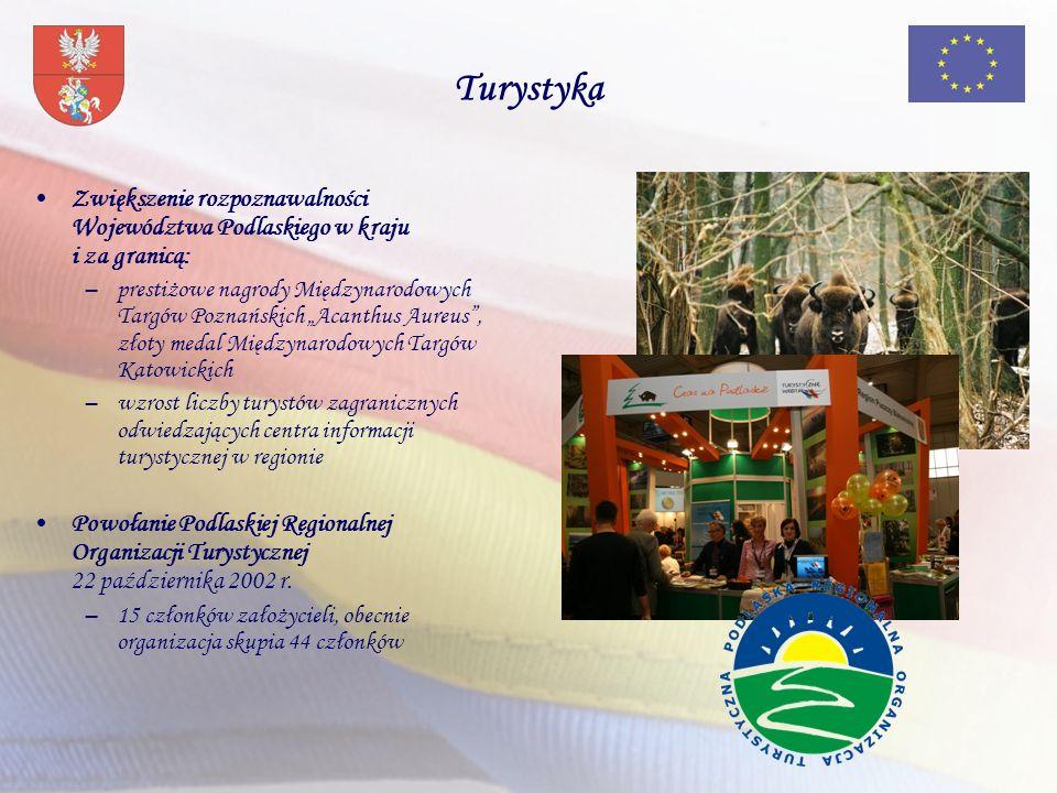 Turystyka Zwiększenie rozpoznawalności Województwa Podlaskiego w kraju i za granicą: