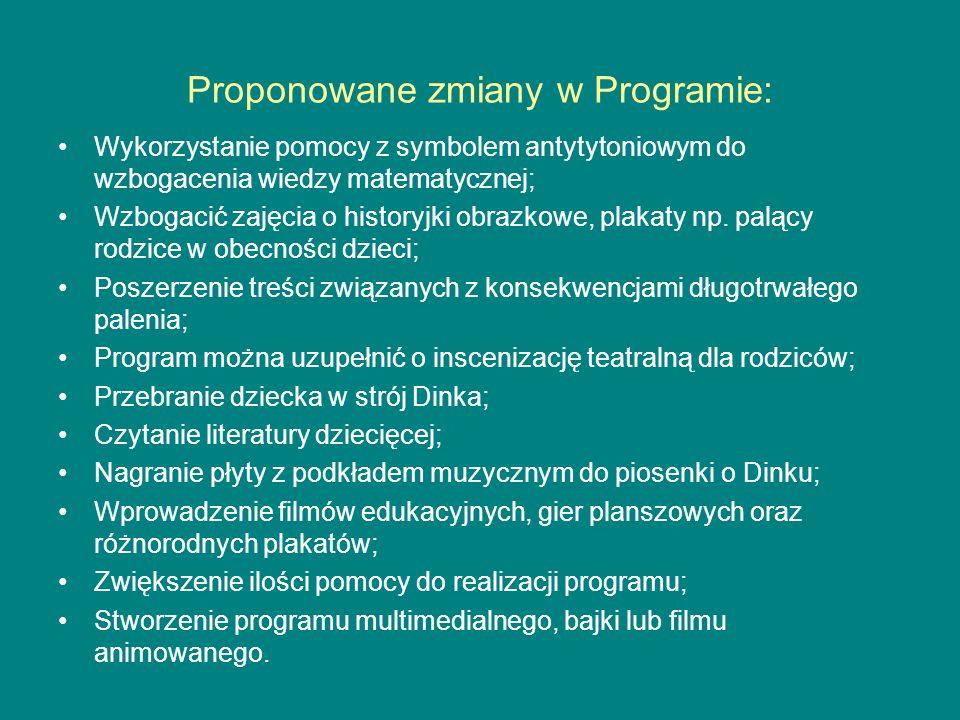 Proponowane zmiany w Programie: