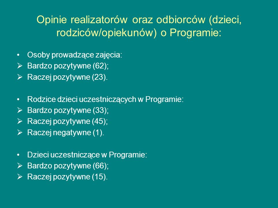 Opinie realizatorów oraz odbiorców (dzieci, rodziców/opiekunów) o Programie: