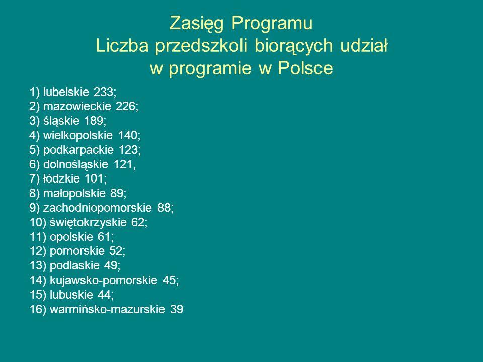 Zasięg Programu Liczba przedszkoli biorących udział w programie w Polsce
