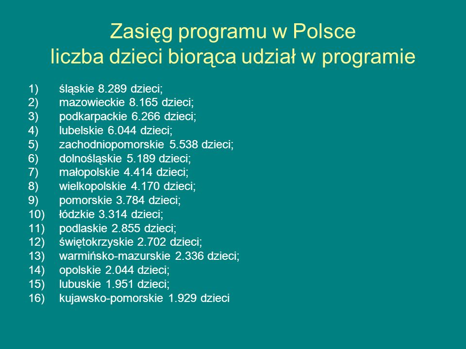 Zasięg programu w Polsce liczba dzieci biorąca udział w programie