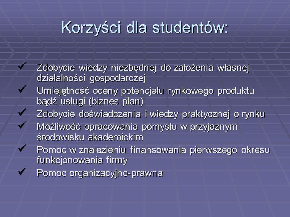 Korzyści dla studentów: