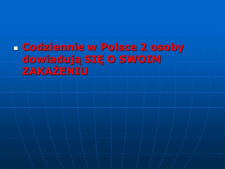 Codziennie w Polsce 2 osoby dowiadują SIĘ O SWOIM ZAKAŻENIU