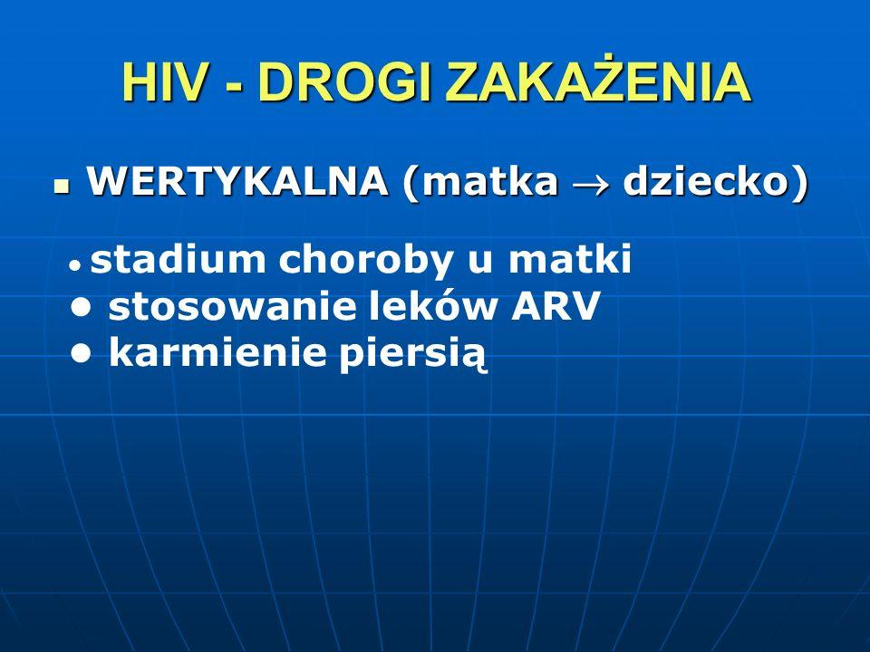 HIV - DROGI ZAKAŻENIA WERTYKALNA (matka  dziecko)