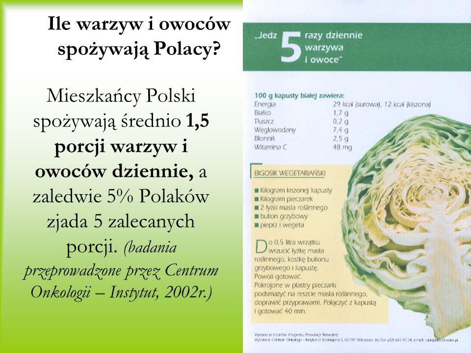 Ile warzyw i owoców spożywają Polacy