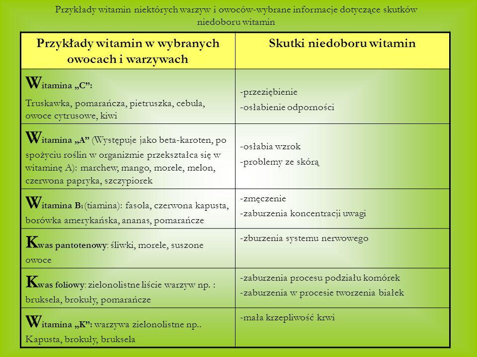 Kwas pantotenowy: śliwki, morele, suszone owoce
