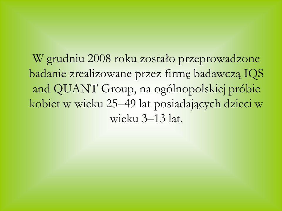 W grudniu 2008 roku zostało przeprowadzone badanie zrealizowane przez firmę badawczą IQS and QUANT Group, na ogólnopolskiej próbie kobiet w wieku 25–49 lat posiadających dzieci w wieku 3–13 lat.