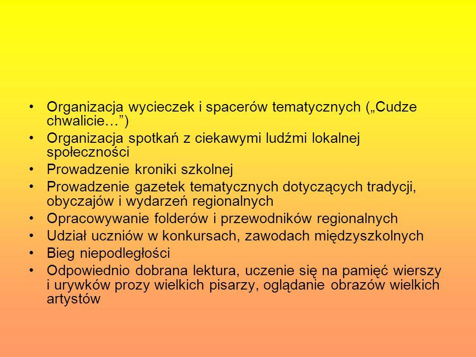 """Organizacja wycieczek i spacerów tematycznych (""""Cudze chwalicie… )"""