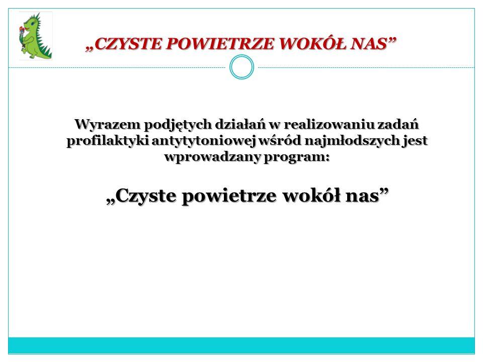 """""""CZYSTE POWIETRZE WOKÓŁ NAS"""