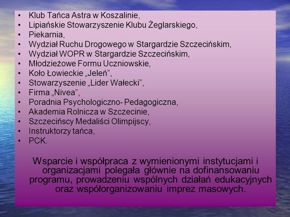 Klub Tańca Astra w Koszalinie,