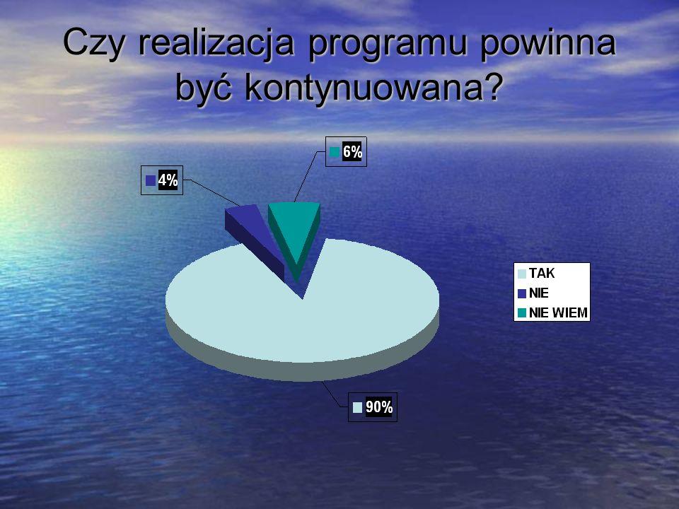 Czy realizacja programu powinna być kontynuowana