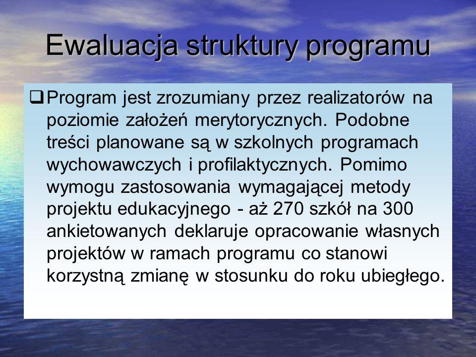 Ewaluacja struktury programu