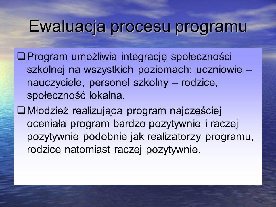 Ewaluacja procesu programu