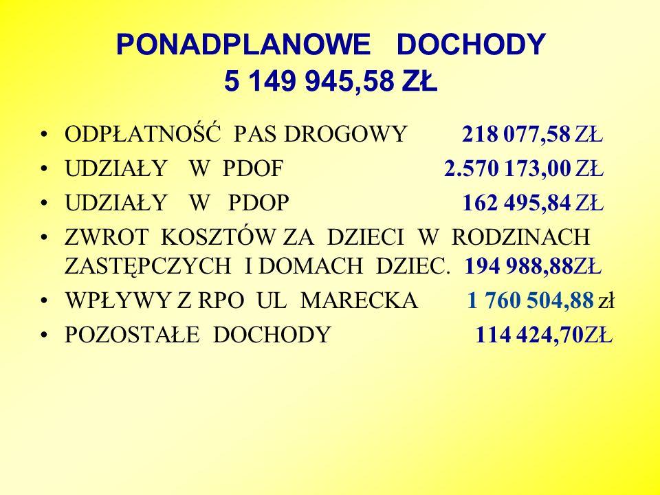 PONADPLANOWE DOCHODY 5 149 945,58 ZŁ