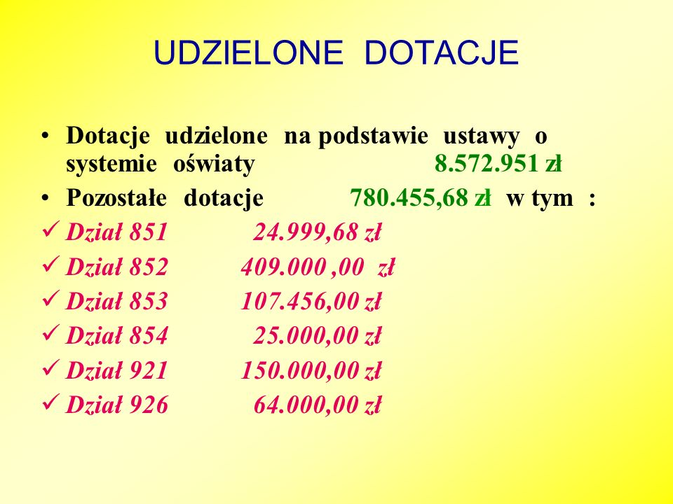 UDZIELONE DOTACJEDotacje udzielone na podstawie ustawy o systemie oświaty 8.572.951 zł.