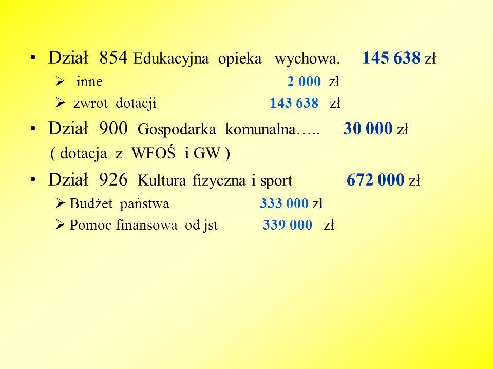 Dział 854 Edukacyjna opieka wychowa. 145 638 zł