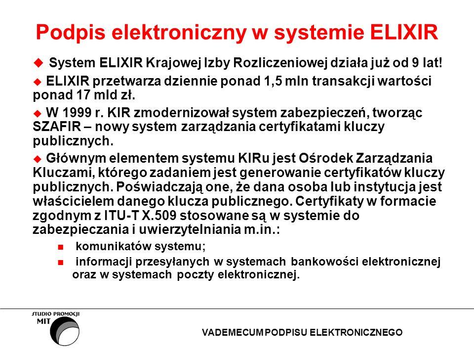 Podpis elektroniczny w systemie ELIXIR