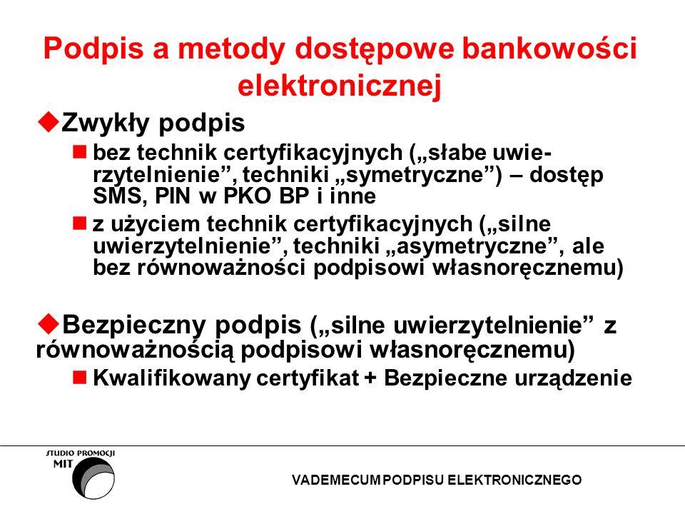 Podpis a metody dostępowe bankowości elektronicznej
