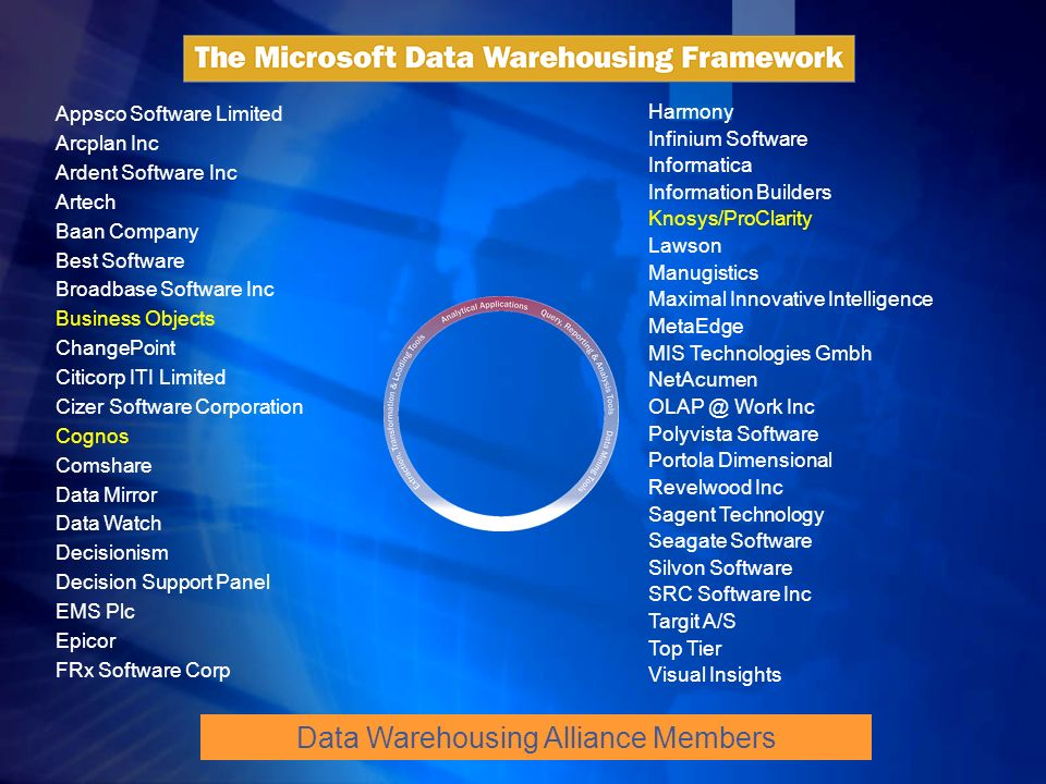 Data Warehousing Alliance Members