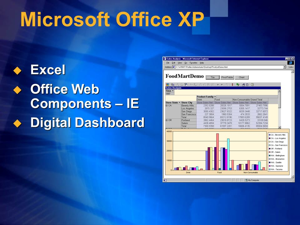 Microsoft Office XP Excel Office Web Components – IE Digital Dashboard