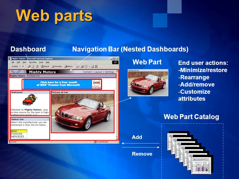 Web parts Dashboard Navigation Bar (Nested Dashboards) Web Part