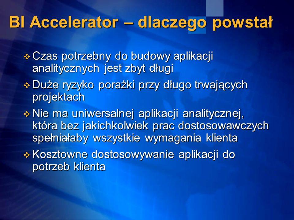BI Accelerator – dlaczego powstał
