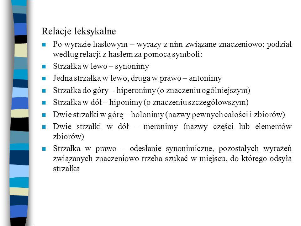 Relacje leksykalne Po wyrazie hasłowym – wyrazy z nim związane znaczeniowo; podział według relacji z hasłem za pomocą symboli: