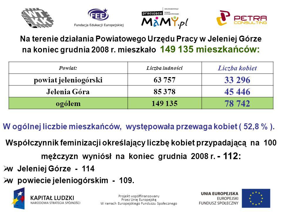 Na terenie działania Powiatowego Urzędu Pracy w Jeleniej Górze na koniec grudnia 2008 r. mieszkało 149 135 mieszkańców: