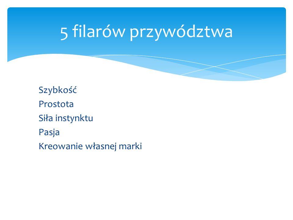 5 filarów przywództwa Szybkość Prostota Siła instynktu Pasja Kreowanie własnej marki