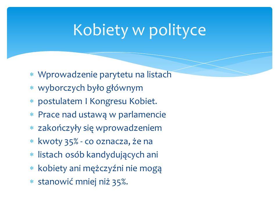 Kobiety w polityce Wprowadzenie parytetu na listach