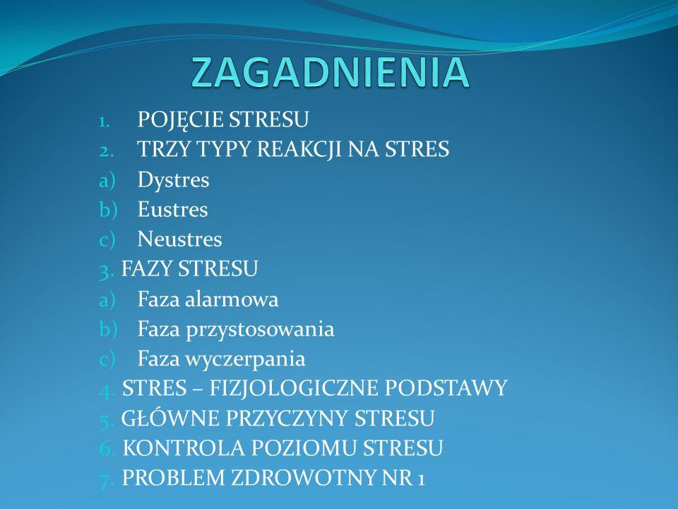 ZAGADNIENIA POJĘCIE STRESU TRZY TYPY REAKCJI NA STRES Dystres Eustres