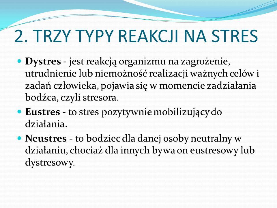 2. TRZY TYPY REAKCJI NA STRES