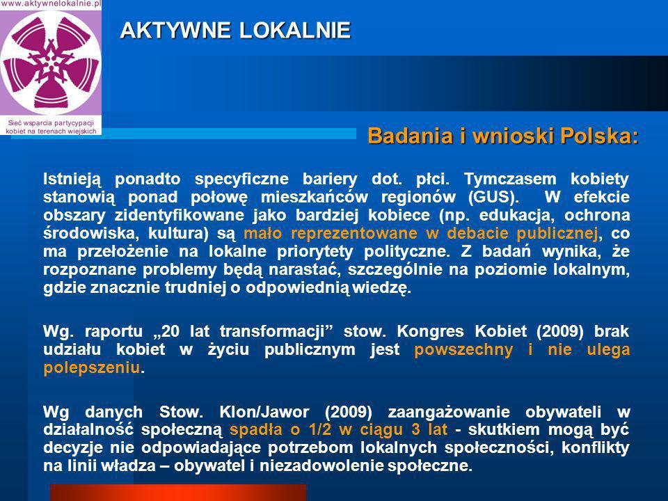 Badania i wnioski Polska: