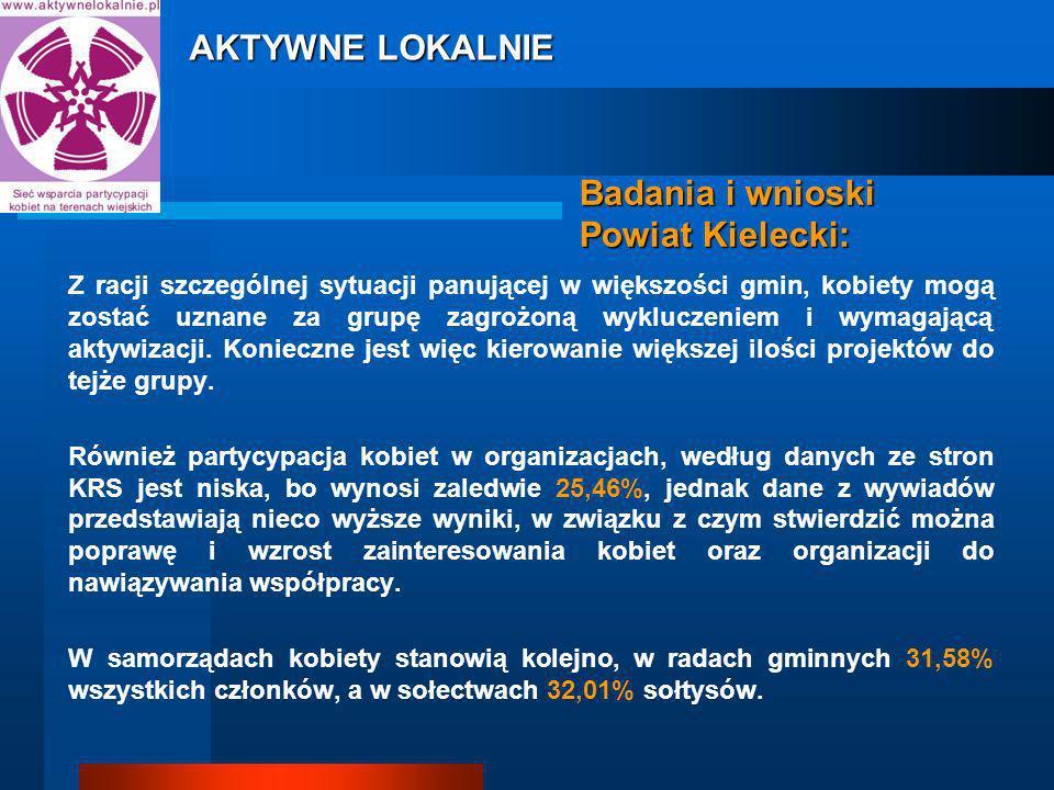 Badania i wnioski Powiat Kielecki: