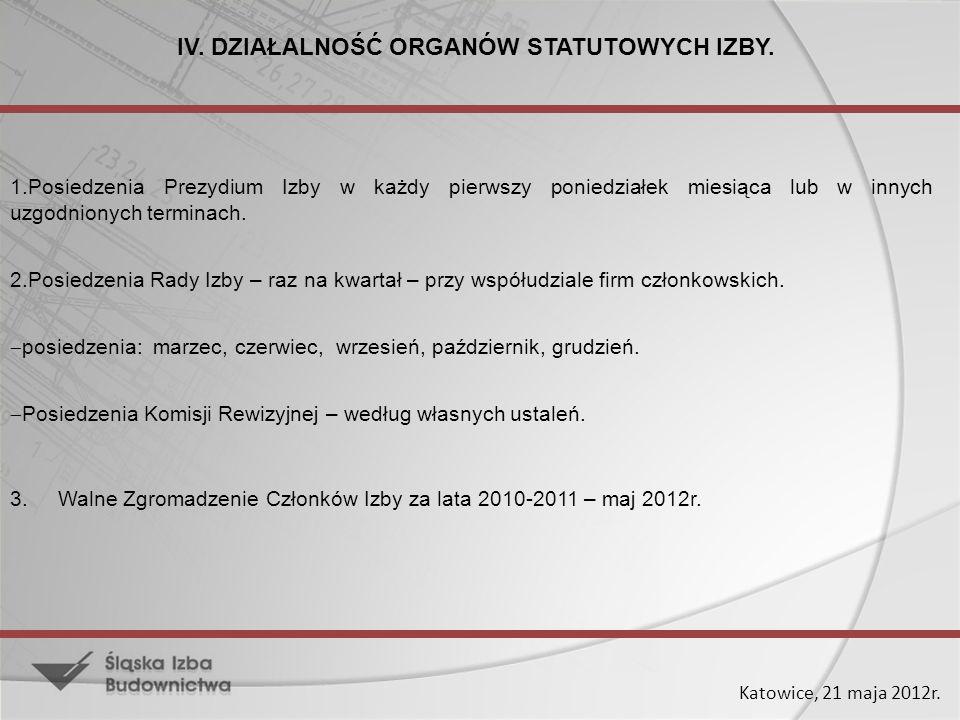 IV. DZIAŁALNOŚĆ ORGANÓW STATUTOWYCH IZBY.