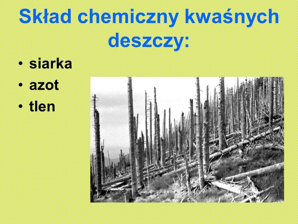 Skład chemiczny kwaśnych deszczy: