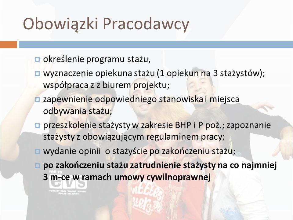Obowiązki Pracodawcy określenie programu stażu,
