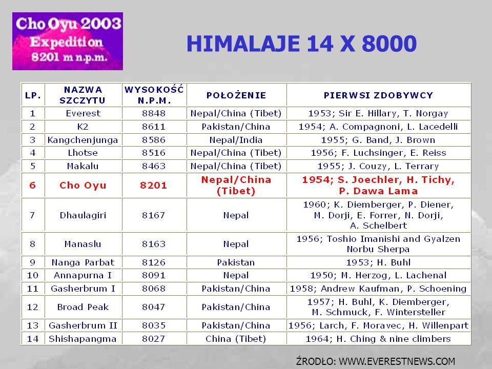 HIMALAJE 14 X 8000 ŹRODŁO: WWW.EVERESTNEWS.COM
