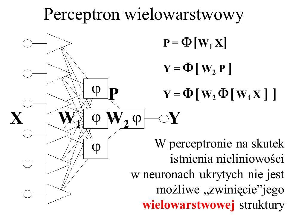 Perceptron wielowarstwowy