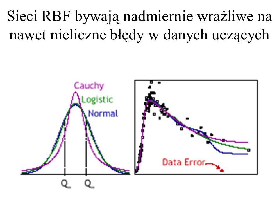 Sieci RBF bywają nadmiernie wrażliwe na nawet nieliczne błędy w danych uczących