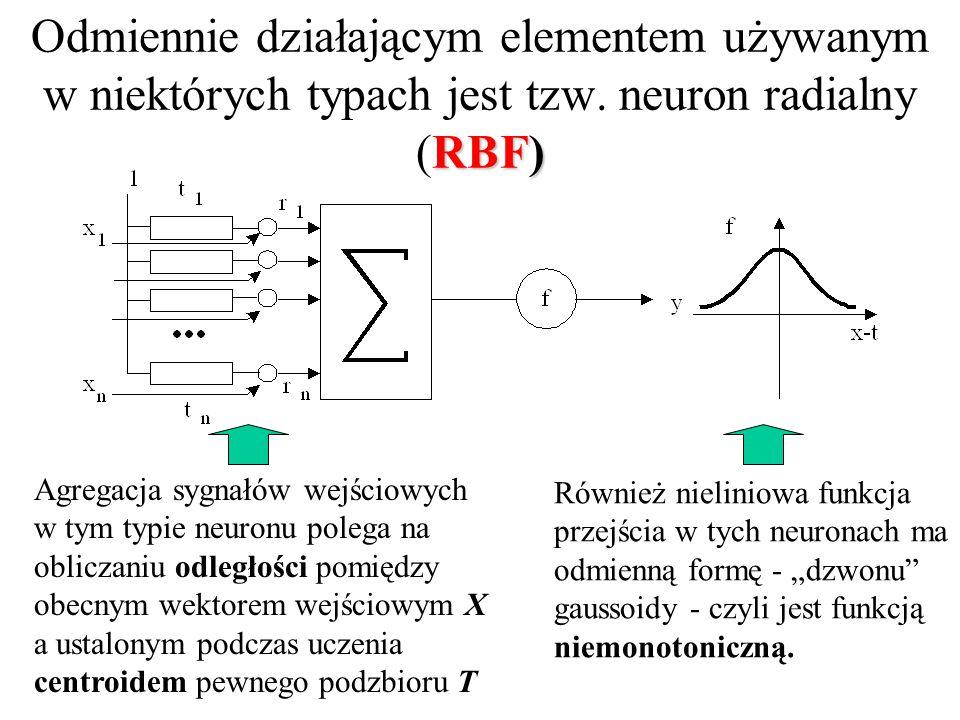Odmiennie działającym elementem używanym w niektórych typach jest tzw