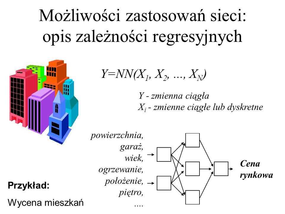 Możliwości zastosowań sieci: opis zależności regresyjnych