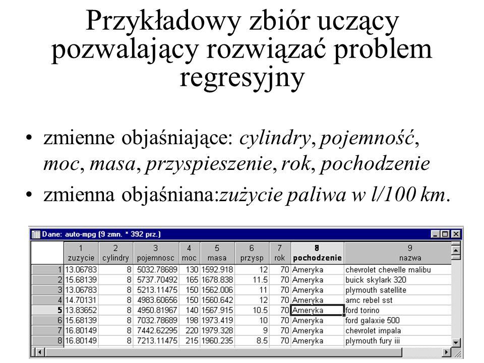 Przykładowy zbiór uczący pozwalający rozwiązać problem regresyjny