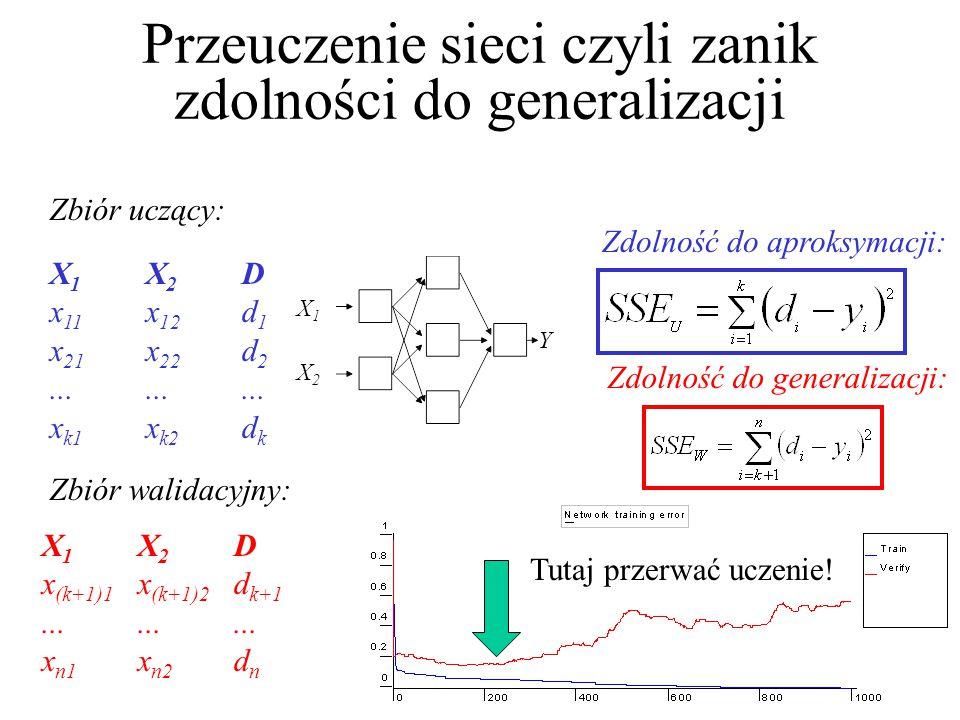 Przeuczenie sieci czyli zanik zdolności do generalizacji