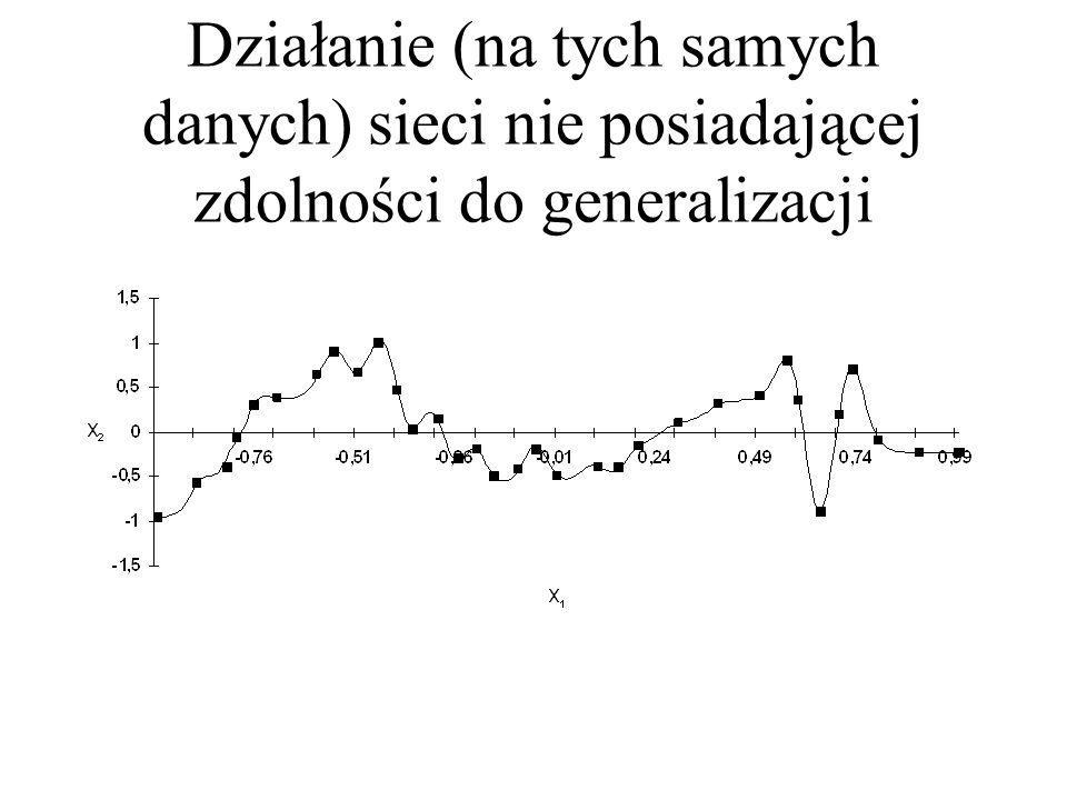 Działanie (na tych samych danych) sieci nie posiadającej zdolności do generalizacji