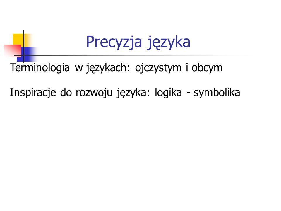 Precyzja języka Terminologia w językach: ojczystym i obcym